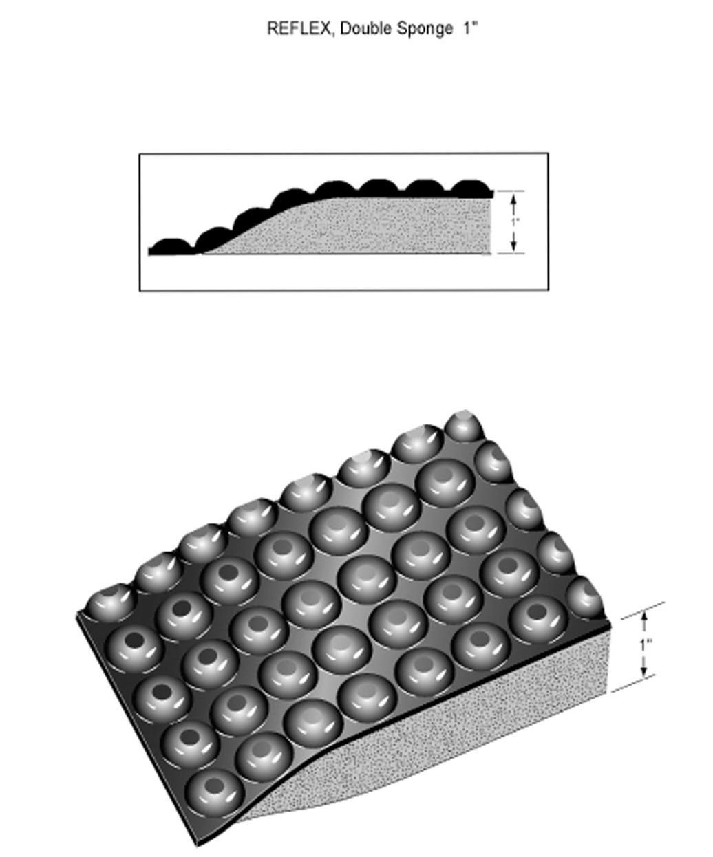 "3' x 5' Rhino Reflex Anti-Fatigue Mat w/ Round Cut-Out 1"""